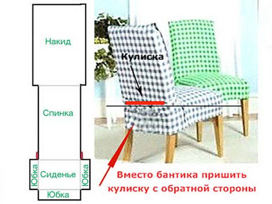 Сиденье на стул своими руками фото фото 11